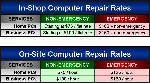 EPCS: Kent Computer Repair Rates -- In-shop & On-site